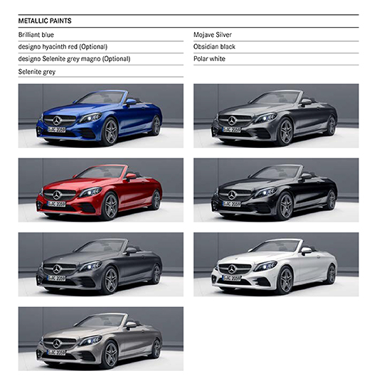 Colour Options for Mercedes c300 Cabriolet