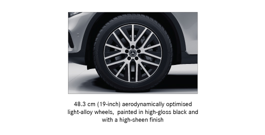 Alloy options for Mercedes GLC
