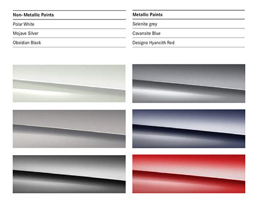 Colour Options for C-Class Mercedes C300