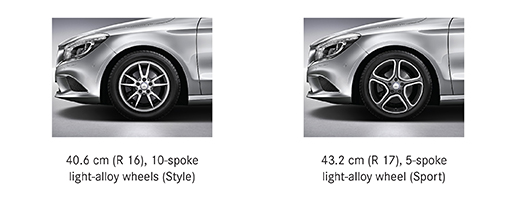 Alloy options for Mercedes cla 200d sport